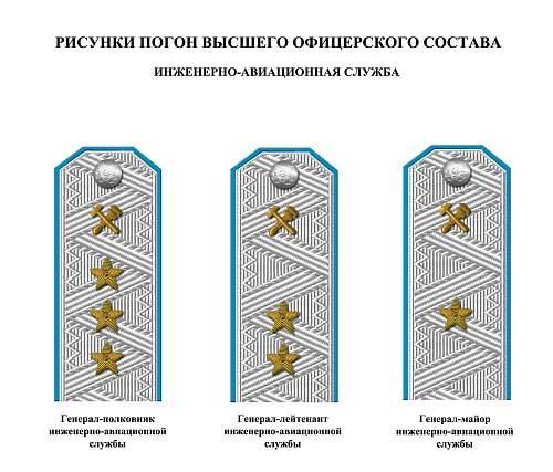 Click image for larger version.  Name:soviet fleet navy rank insignia 6.jpg Views:694 Size:145.6 KB ID:493264