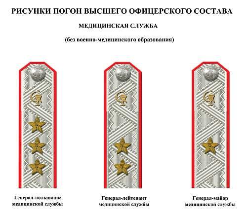 Click image for larger version.  Name:soviet fleet navy rank insignia 9.jpg Views:684 Size:117.9 KB ID:493266