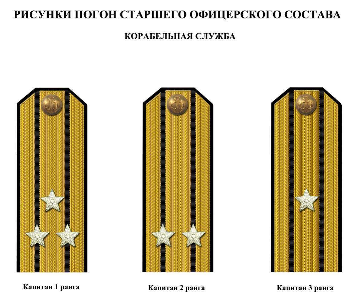 SOVIET FLEET RUSSIAN NAVY 2 OFFICERS SHOULDER PATCHES