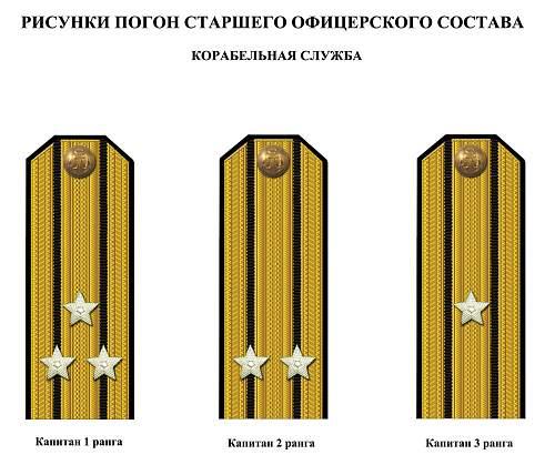 Click image for larger version.  Name:soviet fleet senior officers shoulder straps 1.jpg Views:10559 Size:136.2 KB ID:493295