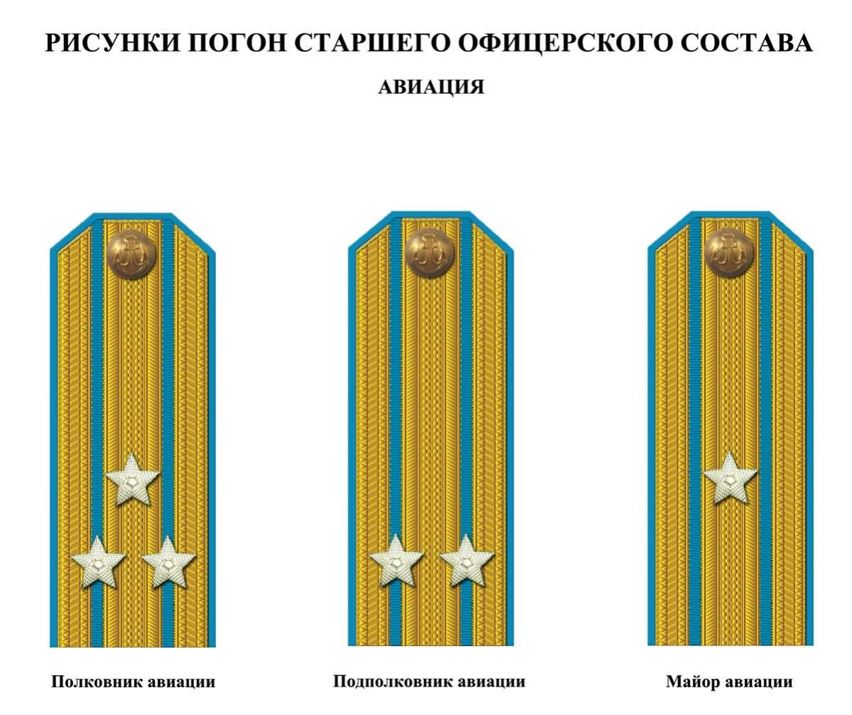 часть жизни звание и погоны военного морского флота заявления