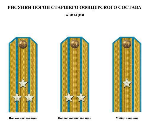 Click image for larger version.  Name:soviet fleet senior officers shoulder straps air force.jpg Views:3161 Size:133.5 KB ID:493297