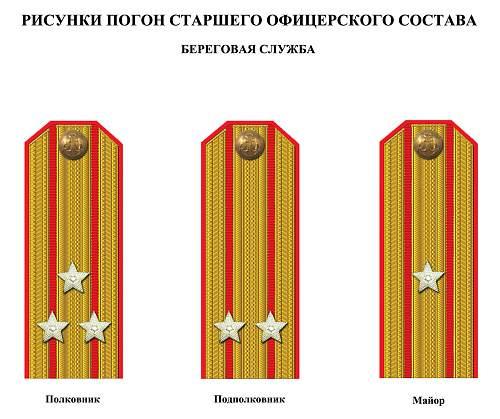 Click image for larger version.  Name:soviet fleet senior officers shoulder straps coastal artillery.jpg Views:461 Size:130.8 KB ID:493298