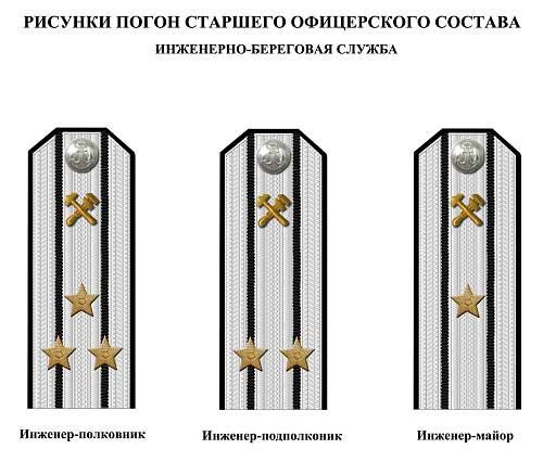 Click image for larger version.  Name:soviet fleet senior officers shoulder straps engineering service.jpg Views:1871 Size:126.6 KB ID:493299