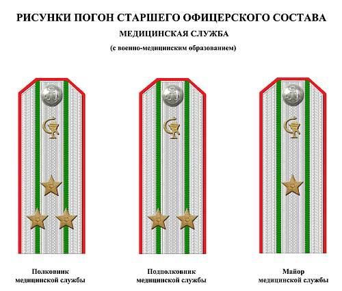 Click image for larger version.  Name:soviet fleet senior officers shoulder straps medical educated.jpg Views:265 Size:134.2 KB ID:493300