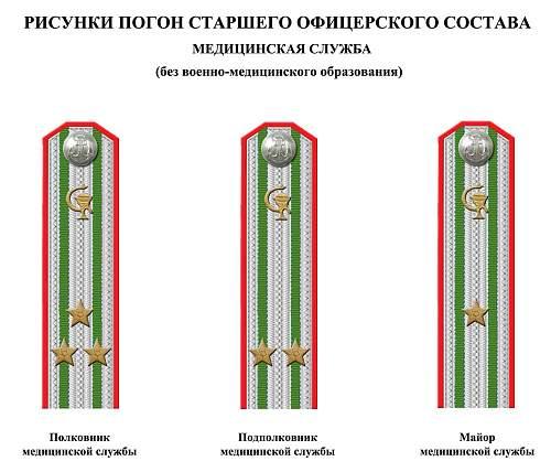 Click image for larger version.  Name:soviet fleet senior officers shoulder straps medical sevice uneducated.jpg Views:286 Size:107.7 KB ID:493301