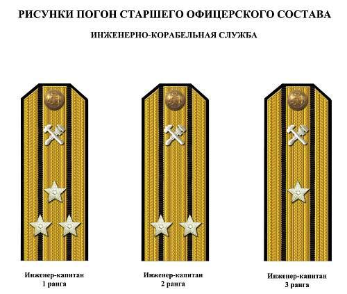 Click image for larger version.  Name:soviet fleet senior officers shoulder straps2.jpg Views:1976 Size:141.3 KB ID:493304
