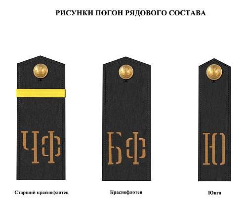 Click image for larger version.  Name:NCO soviet navy shoulder straps 1.jpg Views:427 Size:223.5 KB ID:493310