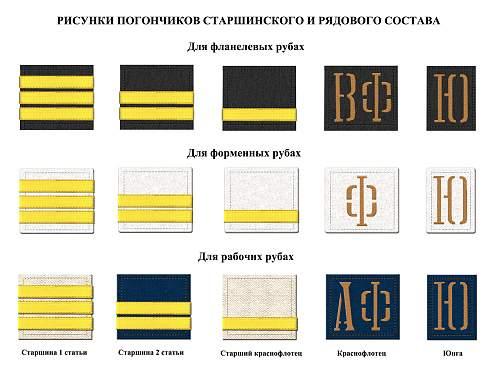 Click image for larger version.  Name:NCO soviet navy shoulder straps 4.jpg Views:596 Size:178.1 KB ID:493313