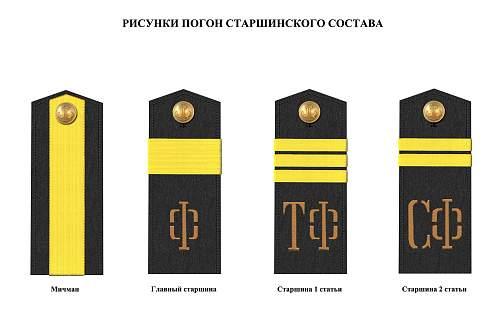 Click image for larger version.  Name:NCO soviet navy shoulder straps.jpg Views:1472 Size:112.8 KB ID:493320