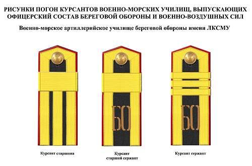 Click image for larger version.  Name:NCO soviet navy shoulder straps 11.jpg Views:248 Size:136.1 KB ID:493329