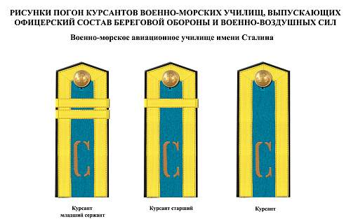 Click image for larger version.  Name:NCO soviet navy shoulder straps 13.jpg Views:284 Size:132.4 KB ID:493330