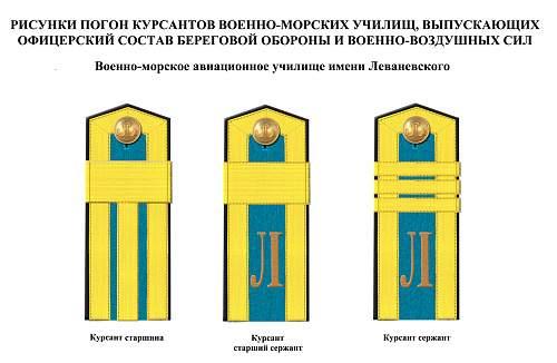 Click image for larger version.  Name:NCO soviet navy shoulder straps 14.jpg Views:222 Size:133.3 KB ID:493331