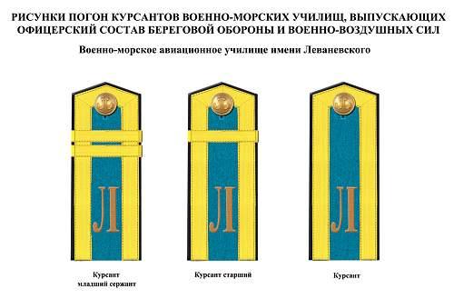 Click image for larger version.  Name:NCO soviet navy shoulder straps 15.jpg Views:187 Size:134.1 KB ID:493332