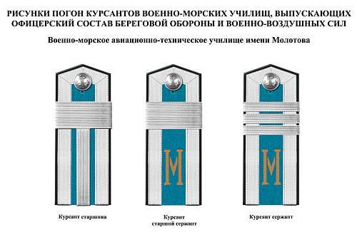 Rank insignia of Soviet navy 1943 year