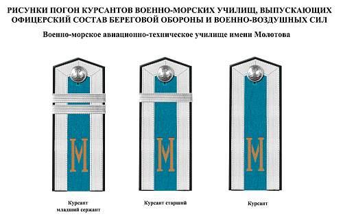 Click image for larger version.  Name:NCO soviet navy shoulder straps 17.jpg Views:202 Size:137.8 KB ID:493334