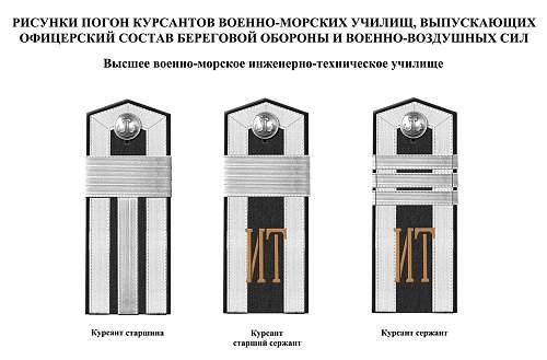 Click image for larger version.  Name:NCO soviet navy shoulder straps 18.jpg Views:198 Size:138.0 KB ID:493335