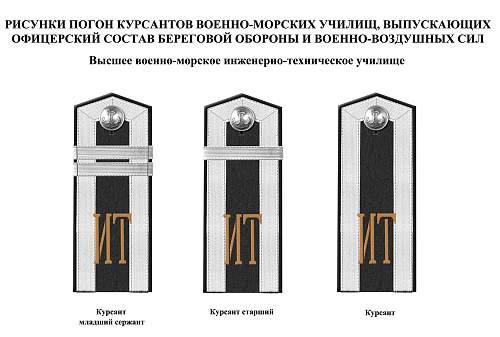 Click image for larger version.  Name:NCO soviet navy shoulder straps 19.jpg Views:231 Size:133.9 KB ID:493336