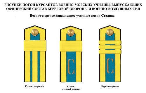 Click image for larger version.  Name:NCO soviet navy shoulder straps e.jpg Views:322 Size:132.4 KB ID:493337