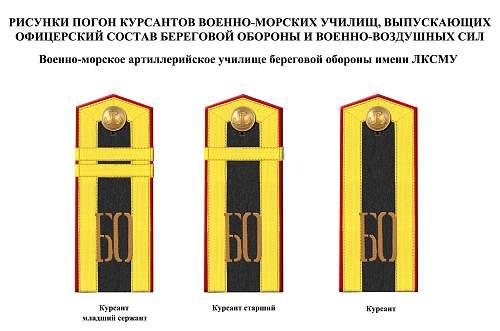Click image for larger version.  Name:NCO soviet navy shoulder straps q.jpg Views:214 Size:134.8 KB ID:493339