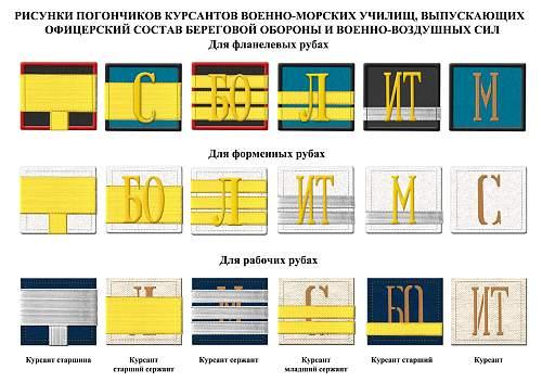 Click image for larger version.  Name:NCO soviet navy shoulder straps 20.jpg Views:327 Size:229.7 KB ID:493340