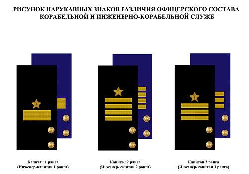 Click image for larger version.  Name:rkkf sleeve insignia.jpg Views:1564 Size:223.9 KB ID:493633
