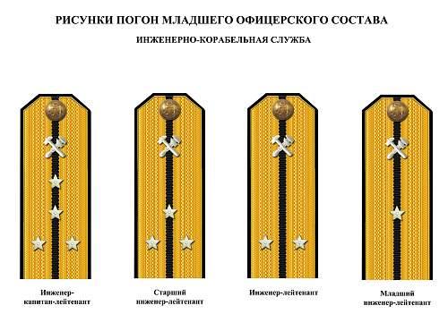 Click image for larger version.  Name:soviet navy shoulder boards 2.jpg Views:326 Size:170.1 KB ID:493643