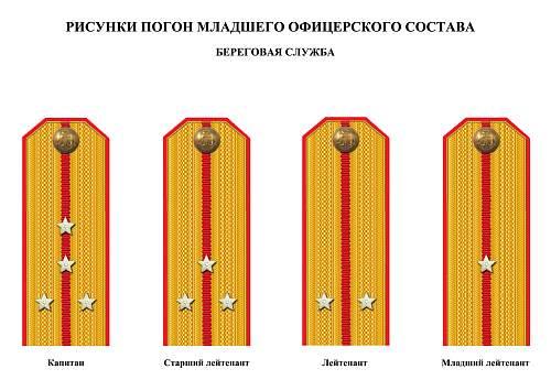 Click image for larger version.  Name:soviet navy shoulder boards 3.jpg Views:501 Size:161.0 KB ID:493644
