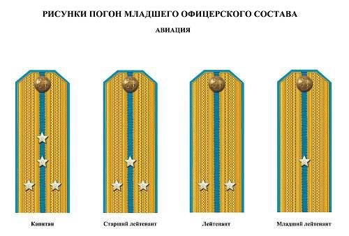 Click image for larger version.  Name:soviet navy shoulder boards 4.jpg Views:2435 Size:170.7 KB ID:493645