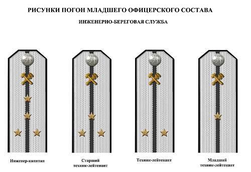 Click image for larger version.  Name:soviet navy shoulder boards 5.jpg Views:308 Size:155.8 KB ID:493646