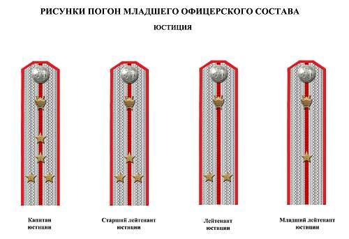 Click image for larger version.  Name:soviet navy shoulder boards 11.jpg Views:339 Size:134.5 KB ID:493652
