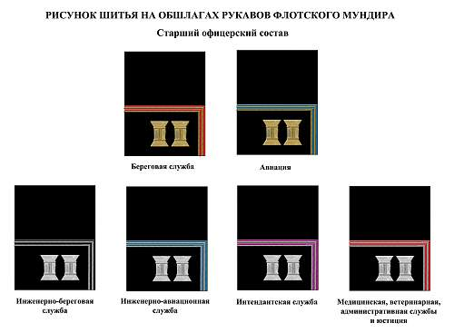 Click image for larger version.  Name:sleeve parade insignia soviet navy officers.jpg Views:343 Size:114.2 KB ID:493665