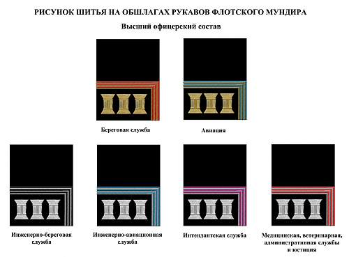 Click image for larger version.  Name:sleeve parade insignia soviet navy.jpg Views:617 Size:126.9 KB ID:493666