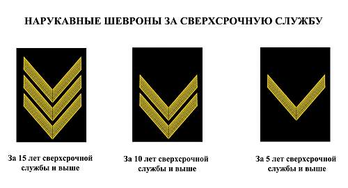 Click image for larger version.  Name:sleeve chevrons for long service in the soviet navy.jpg Views:731 Size:200.6 KB ID:493715