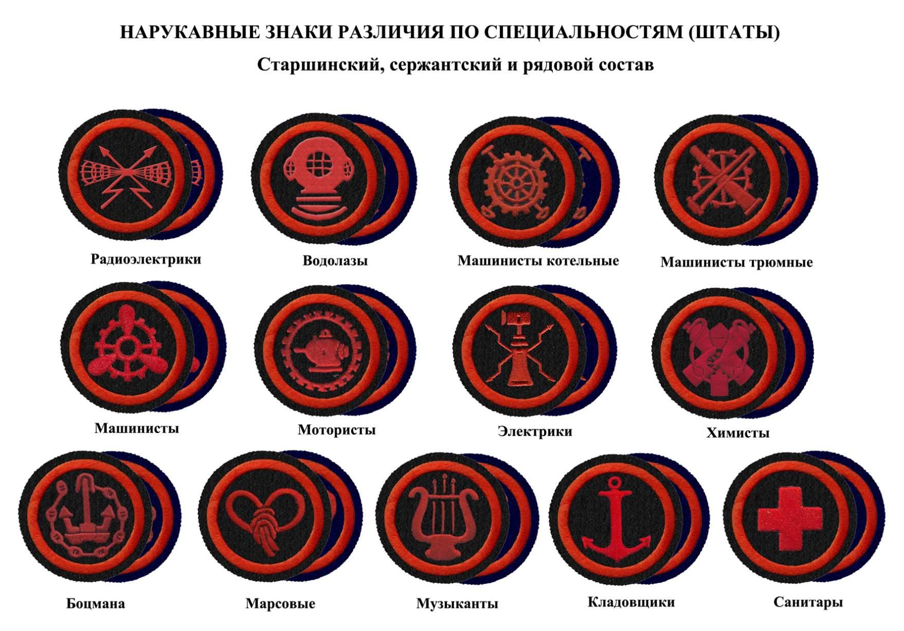 ... insignia-soviet-navy-1943-year-soviet-naval-enlisted-branch-insignia-2