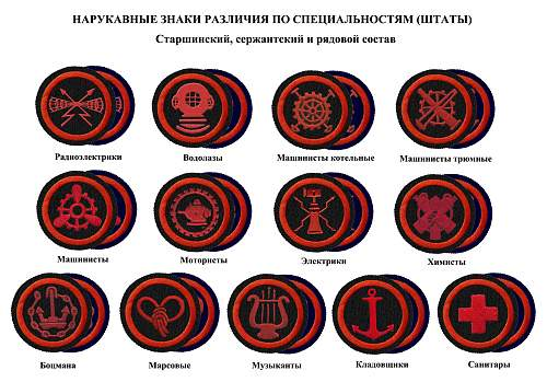Click image for larger version.  Name:soviet naval enlisted branch insignia 2.jpg Views:12139 Size:226.6 KB ID:493726