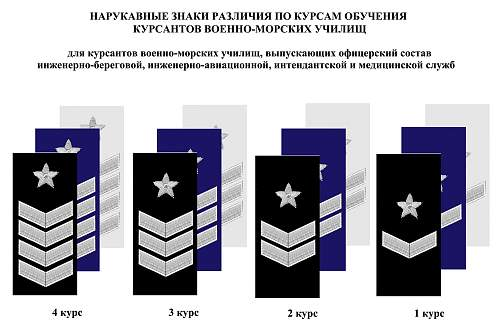 Click image for larger version.  Name:soviet russian navy cadets chevrons silver.jpg Views:1347 Size:154.6 KB ID:494022