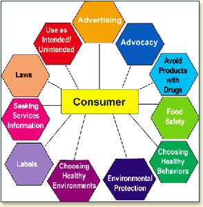 Name:  consumer.jpg Views: 798 Size:  34.4 KB