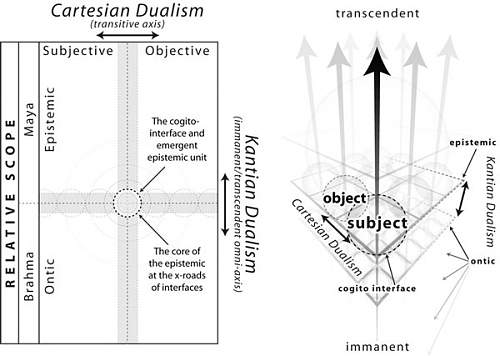Click image for larger version.  Name:Kant-Descartes_xroads.jpg Views:96 Size:44.1 KB ID:170993