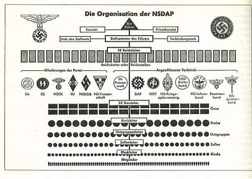 Click image for larger version.  Name:nsdap2graph.jpg Views:133 Size:59.1 KB ID:571660