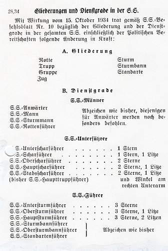Question Allgemeine SS cuff title 5