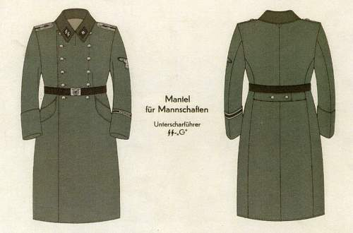 Ss great coat m.36
