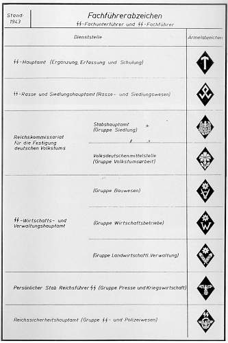 Click image for larger version.  Name:1 - Fachführer Abzeichen 1943.jpg Views:27 Size:74.9 KB ID:866720