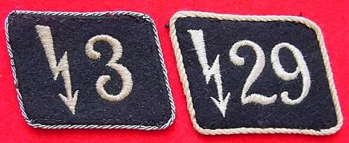 Signals unit, SSVT