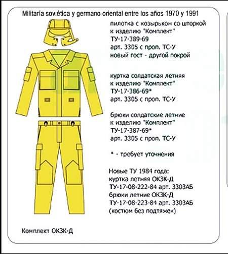 Soviet Afghanistan era field caps: ID assistance
