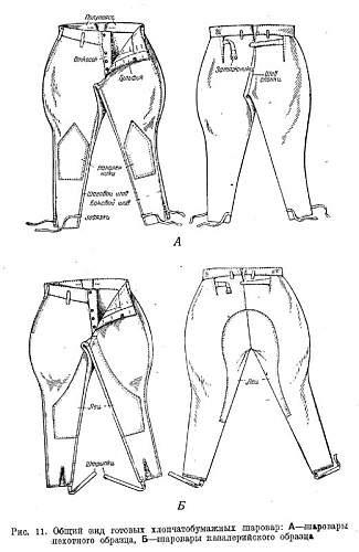 Cavalry breeches