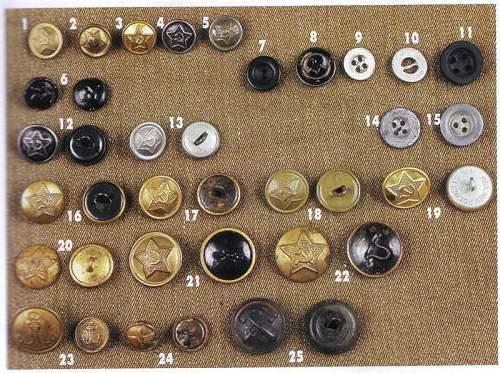 Buttons, Buttons & Buttons