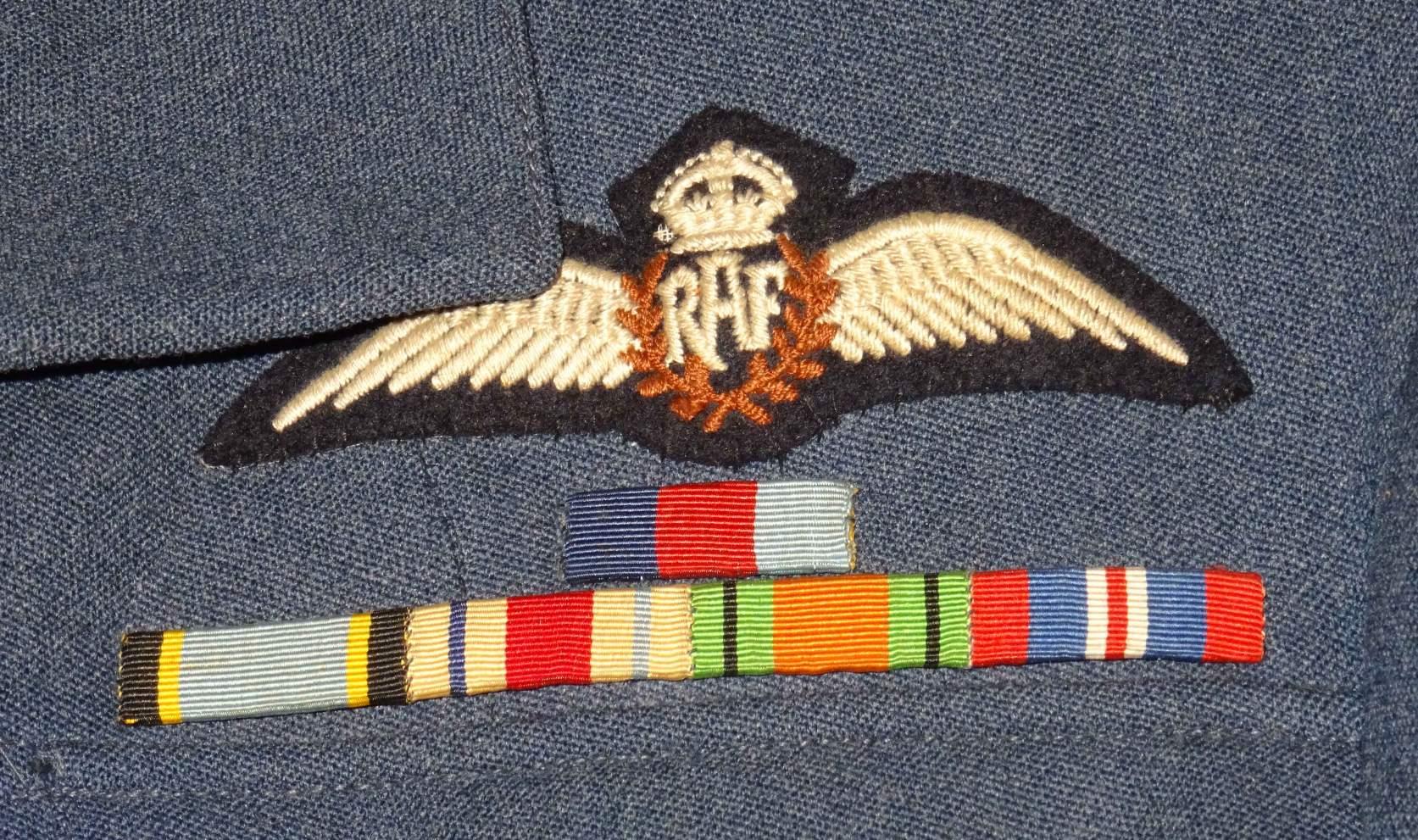 Raf wing commander uniform for Wing commander