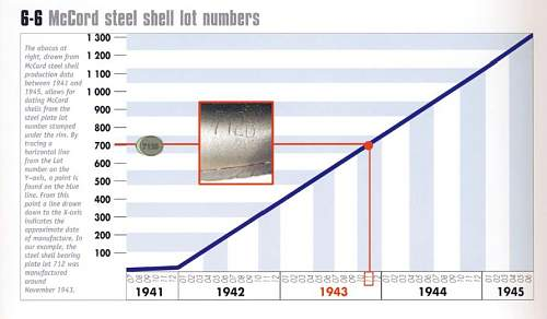 Click image for larger version.  Name:mccord heat stamp chart.jpg Views:1360 Size:50.6 KB ID:787749