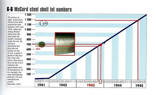Click image for larger version.  Name:US Helmet diagram.jpg Views:285 Size:54.8 KB ID:827427